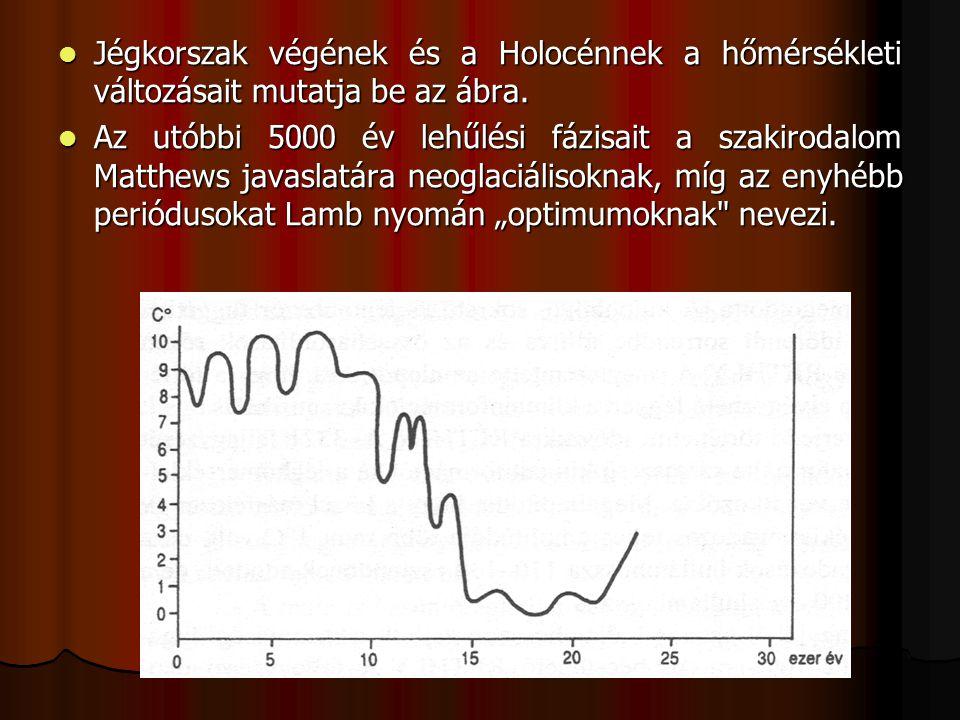 Jégkorszak végének és a Holocénnek a hőmérsékleti változásait mutatja be az ábra. Jégkorszak végének és a Holocénnek a hőmérsékleti változásait mutatj