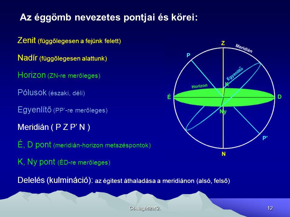 Csillagászat 2.12 Az éggömb nevezetes pontjai és körei: Zenit (függőlegesen a fejünk felett) Nadír (függőlegesen alattunk) Horizon (ZN-re merőleges) Pólusok (északi, déli) Egyenlítő (PP'-re merőleges) Meridián ( P Z P' N ) É, D pont (meridián-horizon metszéspontok) K, Ny pont (ÉD-re merőleges) Delelés (kulmináció): az égitest áthaladása a meridiánon (alsó, felső)