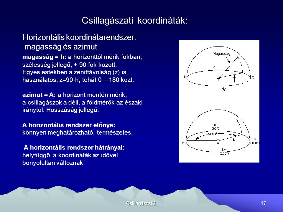 Csillagászat 2.17 Csillagászati koordináták: Horizontális koordinátarendszer: magasság és azimut magasság = h: a horizonttól mérik fokban, szélesség jellegű, +-90 fok között.