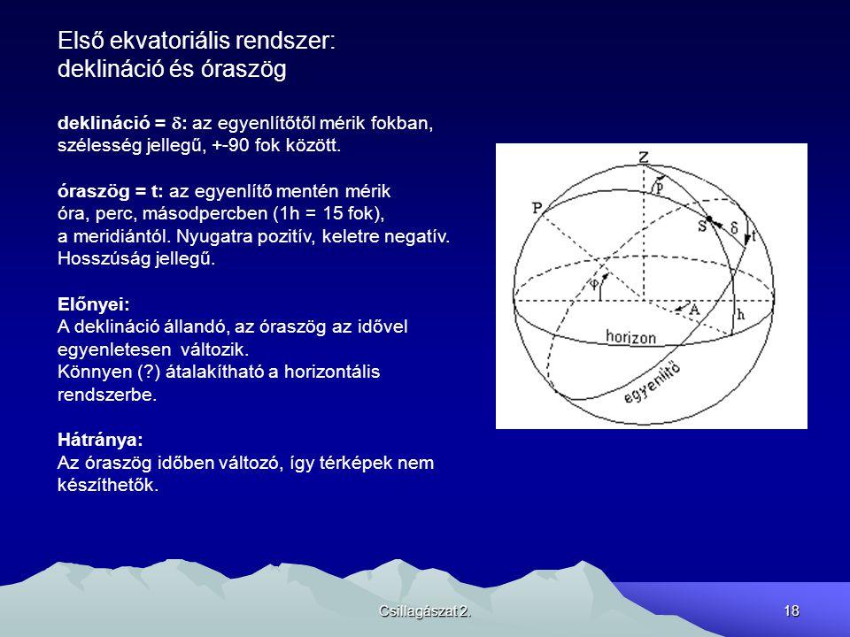 Csillagászat 2.18 Első ekvatoriális rendszer: deklináció és óraszög deklináció =  : az egyenlítőtől mérik fokban, szélesség jellegű, +-90 fok között.