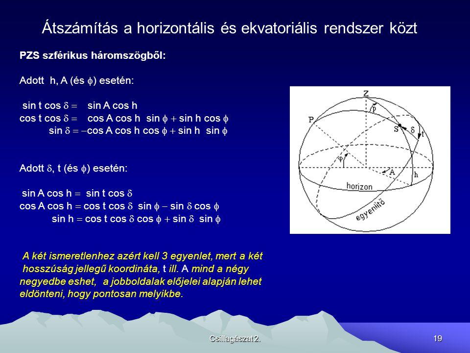 Csillagászat 2.19 Átszámítás a horizontális és ekvatoriális rendszer közt PZS szférikus háromszögből: Adott h, A (és  ) esetén: sin t cos  sin A cos h cos t cos  cos A cos h sin  sin h cos  sin  cos A cos h cos  sin h sin  Adott , t (és  ) esetén:   sin A cos h  sin t cos  cos A cos h  cos t cos  sin  sin  cos   sin h  cos t cos  cos  sin  sin   A két ismeretlenhez azért kell 3 egyenlet, mert a két  hosszúság jellegű koordináta, t ill.