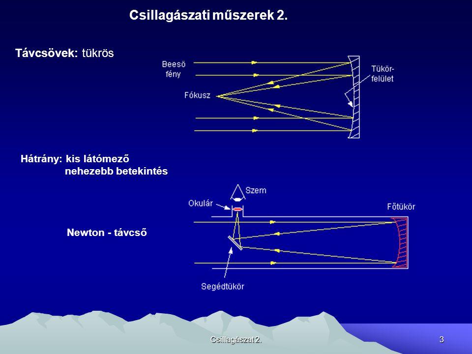 Csillagászat 2.24 Az inerciaidő: a fizika szigorúan egyenletesen folyó ideje.