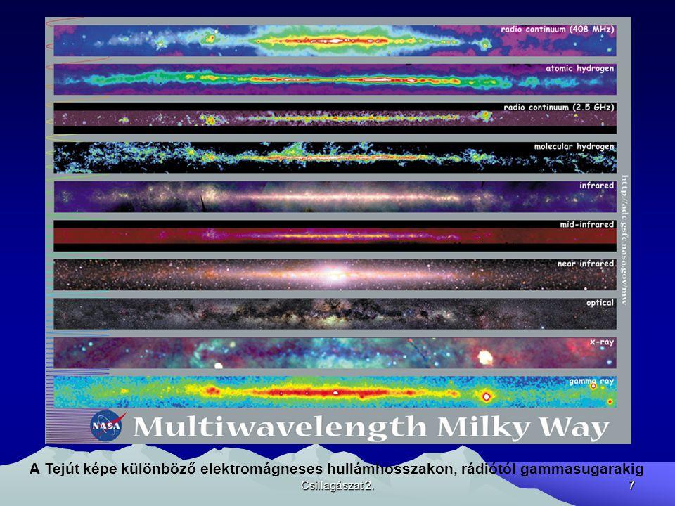 Csillagászat 2.8 Csillagászati műszerek 5.