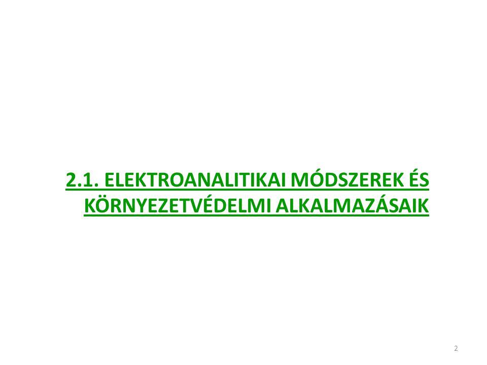 23 2.1.2. A coulombmetria és környezetanalitikai alkalmazása