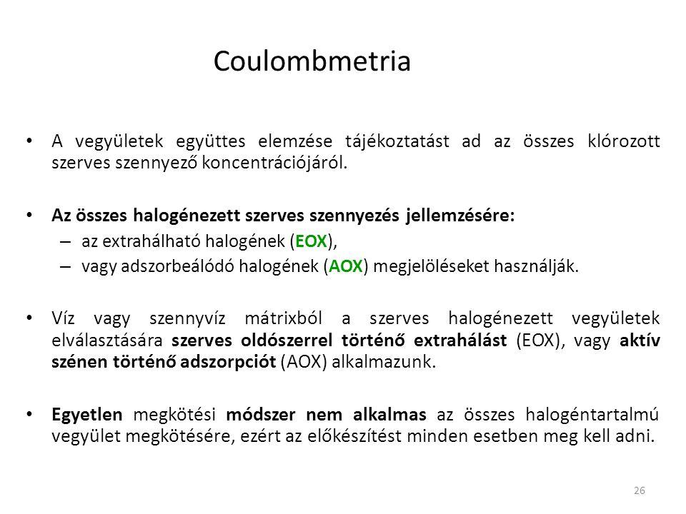 26 Coulombmetria A vegyületek együttes elemzése tájékoztatást ad az összes klórozott szerves szennyező koncentrációjáról. Az összes halogénezett szerv