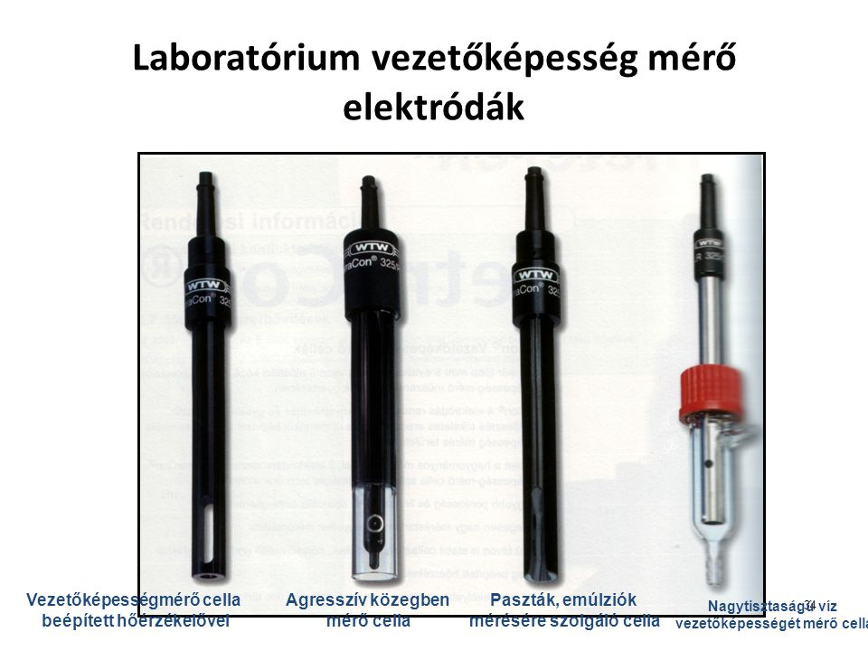 34 Laboratórium vezetőképesség mérő elektródák Vezetőképességmérő cella beépített hőérzékelővel Agresszív közegben mérő cella Paszták, emúlziók mérésére szolgáló cella Nagytisztaságú víz vezetőképességét mérő cella