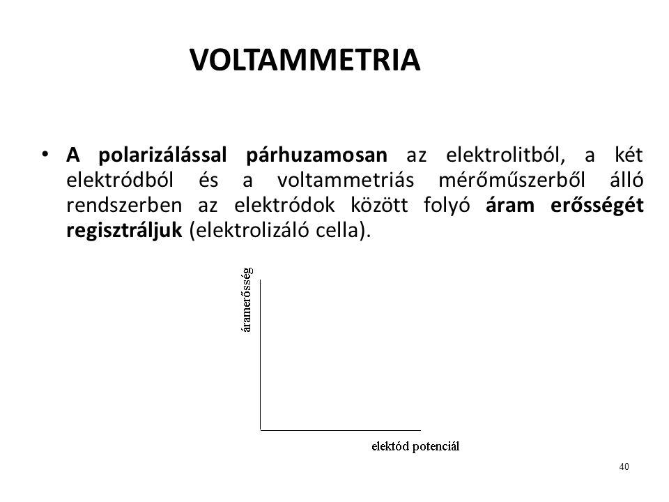 40 VOLTAMMETRIA A polarizálással párhuzamosan az elektrolitból, a két elektródból és a voltammetriás mérőműszerből álló rendszerben az elektródok között folyó áram erősségét regisztráljuk (elektrolizáló cella).