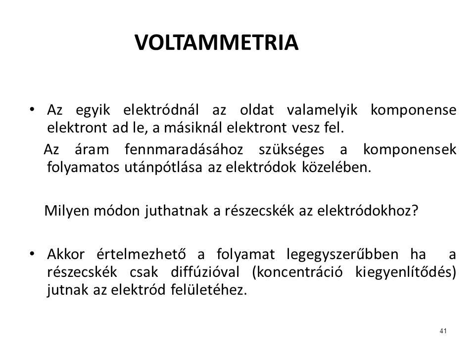 41 VOLTAMMETRIA Az egyik elektródnál az oldat valamelyik komponense elektront ad le, a másiknál elektront vesz fel. Az áram fennmaradásához szükséges