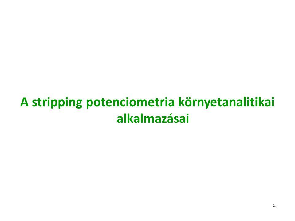 53 A stripping potenciometria környetanalitikai alkalmazásai