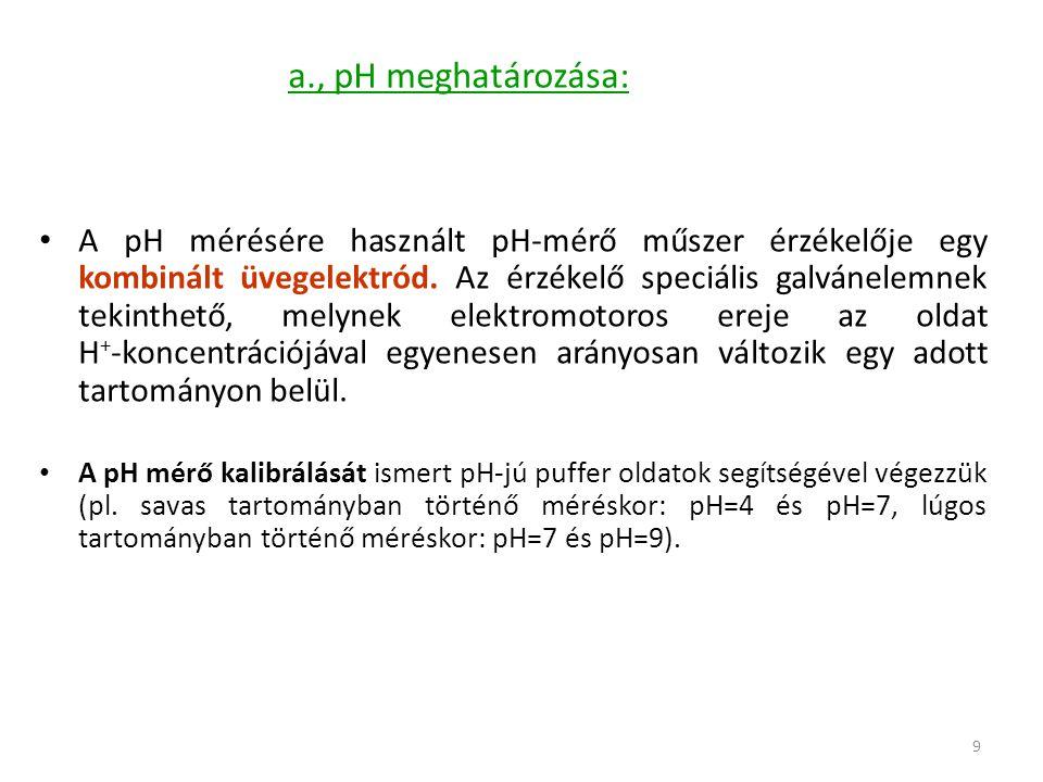 10 a., pH meghatározása: