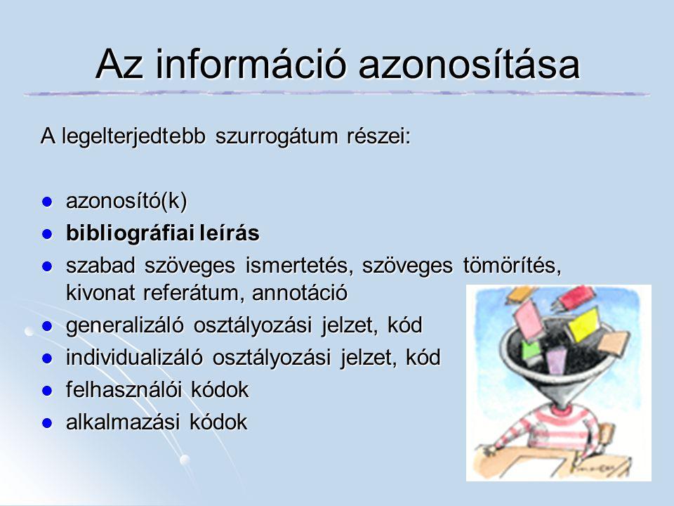 Az információ azonosítása A legelterjedtebb szurrogátum részei: azonosító(k) azonosító(k) bibliográfiai leírás bibliográfiai leírás szabad szöveges is