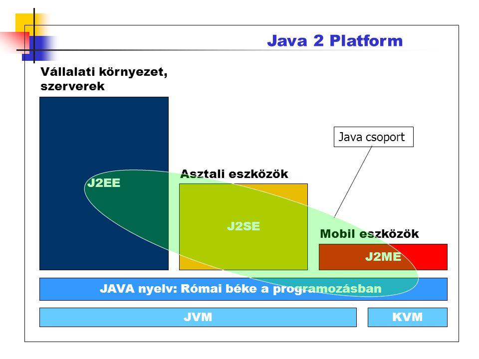 J2EE J2SE J2ME JAVA nyelv: Római béke a programozásban Vállalati környezet, szerverek Asztali eszközök Mobil eszközök JVMKVM Java 2 Platform Java csop