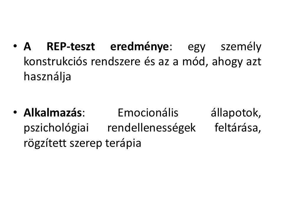 A REP-teszt eredménye: egy személy konstrukciós rendszere és az a mód, ahogy azt használja Alkalmazás: Emocionális állapotok, pszichológiai rendellenességek feltárása, rögzített szerep terápia