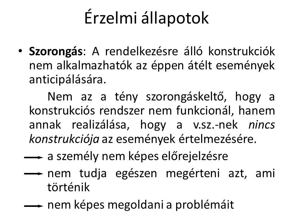 Érzelmi állapotok Szorongás: A rendelkezésre álló konstrukciók nem alkalmazhatók az éppen átélt események anticipálására.