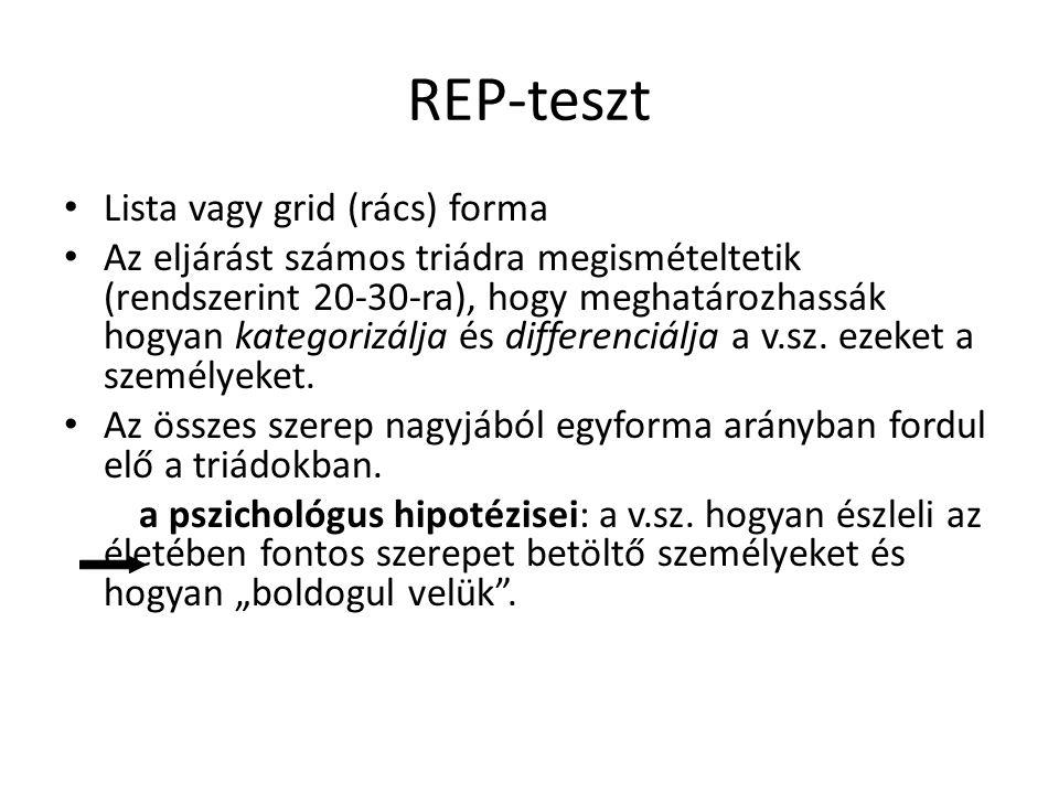 REP-teszt Lista vagy grid (rács) forma Az eljárást számos triádra megismételtetik (rendszerint 20-30-ra), hogy meghatározhassák hogyan kategorizálja és differenciálja a v.sz.