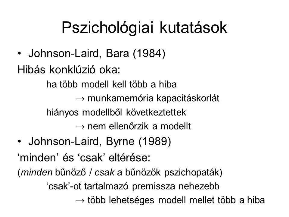 Pszichológiai kutatások Johnson-Laird, Bara (1984) Hibás konklúzió oka: ha több modell kell több a hiba → munkamemória kapacitáskorlát hiányos modellb