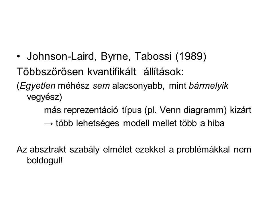 Johnson-Laird, Byrne, Tabossi (1989) Többszörösen kvantifikált állítások: (Egyetlen méhész sem alacsonyabb, mint bármelyik vegyész) más reprezentáció