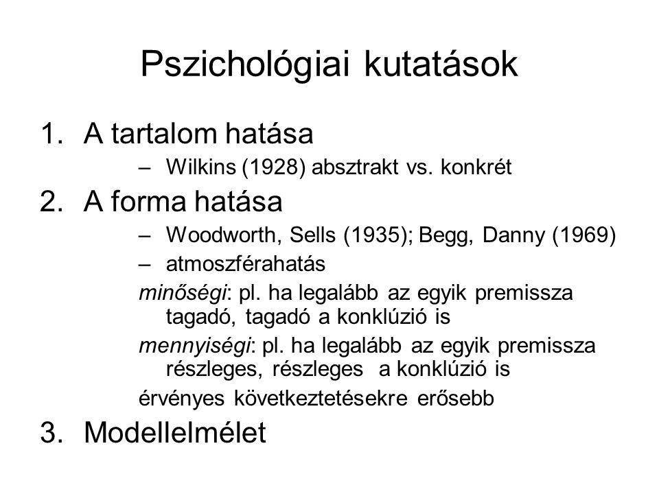 Pszichológiai kutatások 1.A tartalom hatása –Wilkins (1928) absztrakt vs. konkrét 2.A forma hatása –Woodworth, Sells (1935); Begg, Danny (1969) –atmos