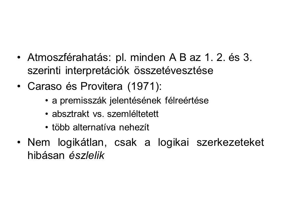 Johnson-Laird, Steedman (1978): A: művész B: méhész C: vegyész –lánc előre: B-A, C-B ……… C-A –lánc hátra: A-B, B-C ……… A-C A szemléltetés formája meghatározó!