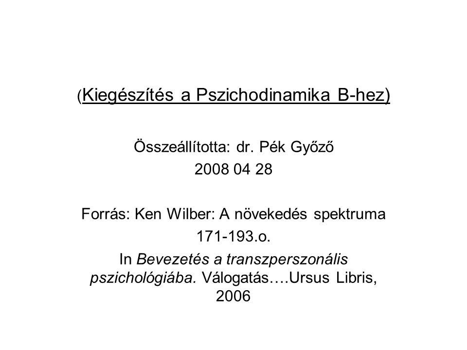 ( Kiegészítés a Pszichodinamika B-hez) Összeállította: dr. Pék Győző 2008 04 28 Forrás: Ken Wilber: A növekedés spektruma 171-193.o. In Bevezetés a tr