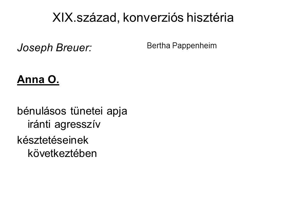 XIX.század, konverziós hisztéria Joseph Breuer: Anna O. bénulásos tünetei apja iránti agresszív késztetéseinek következtében Bertha Pappenheim