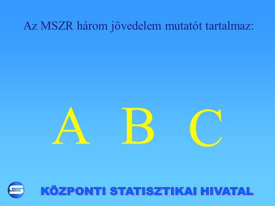 Az MSZR három jövedelem mutatót tartalmaz: AB C