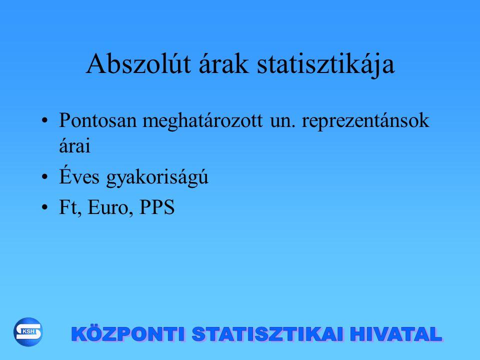 Abszolút árak statisztikája Pontosan meghatározott un. reprezentánsok árai Éves gyakoriságú Ft, Euro, PPS