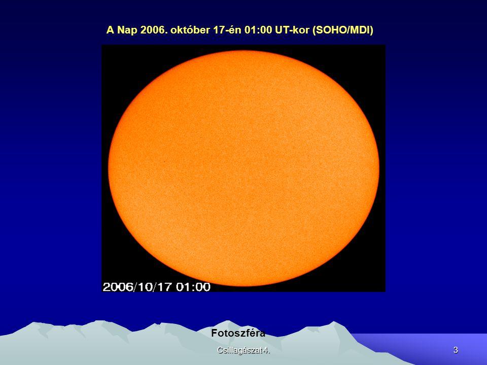 Csillagászat 4.14 Napfoltok Umbra: felületre merőleges, erős mágneses tér (~0,3 T) Penumbra: ferde, széttartó, kifelé laposodó és gyengülő mágneses tér, deformált konvekció Külső határon ~0,075 T (Kálmán B., 2002: Sol.