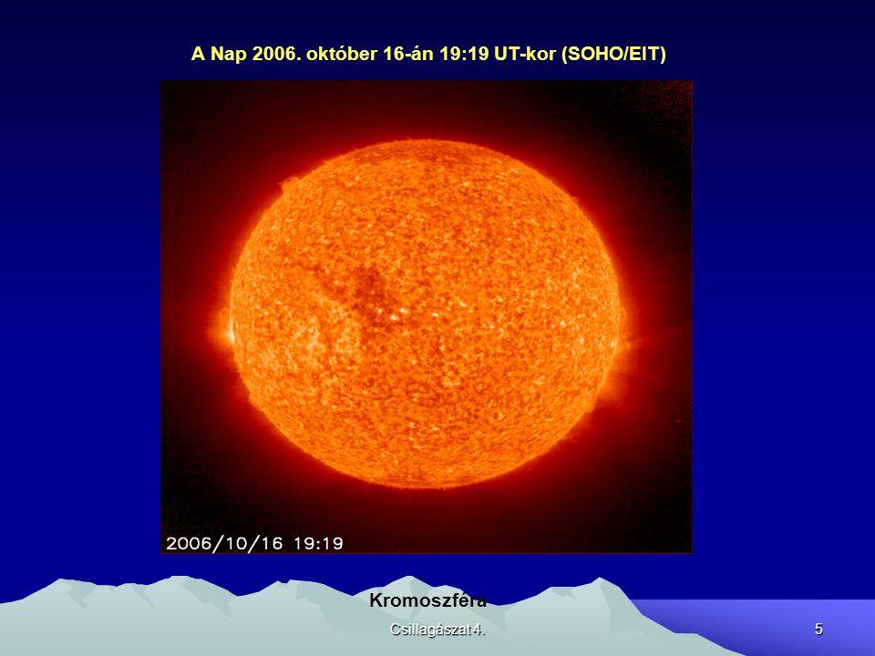 Csillagászat 4.6 A Nap 2006. október 16-án 19:00 UT-kor (SOHO/EIT) Napkorona 1,3 MK