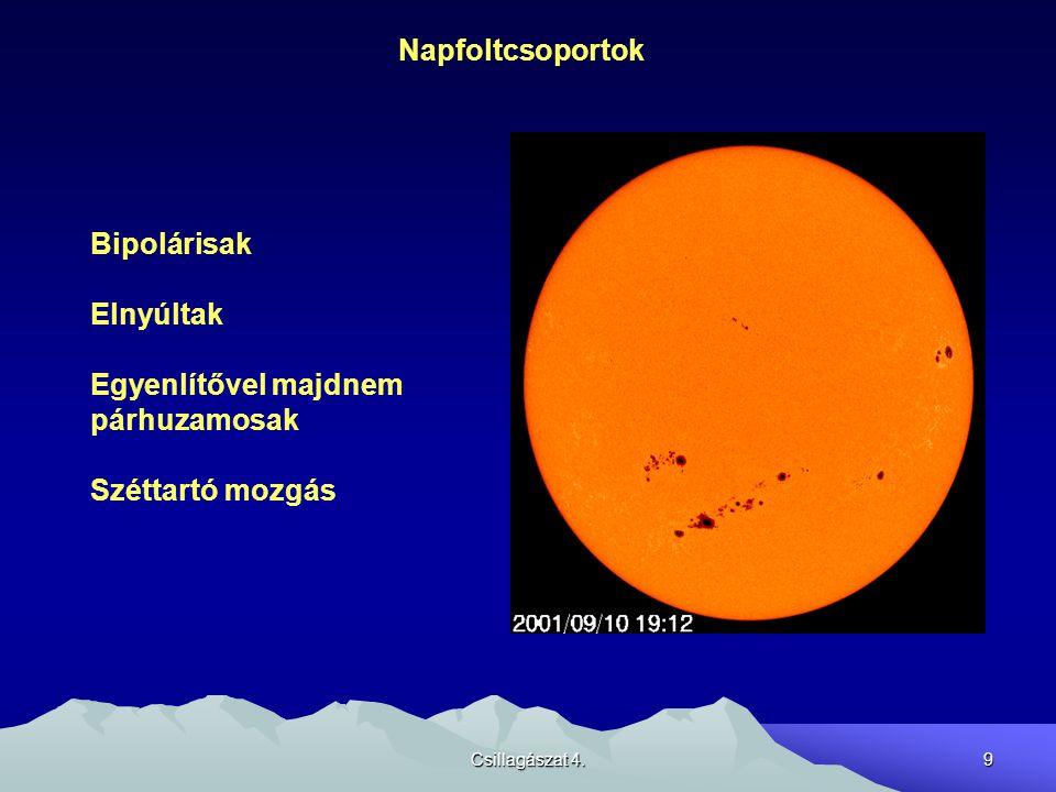 Csillagászat 4.20 Napkitörések A 2005. január 20-i nagy fler képei (TRACE)