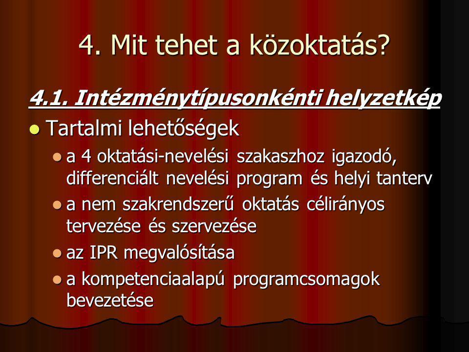 4. Mit tehet a közoktatás? 4.1. Intézménytípusonkénti helyzetkép Tartalmi lehetőségek Tartalmi lehetőségek a 4 oktatási-nevelési szakaszhoz igazodó, d