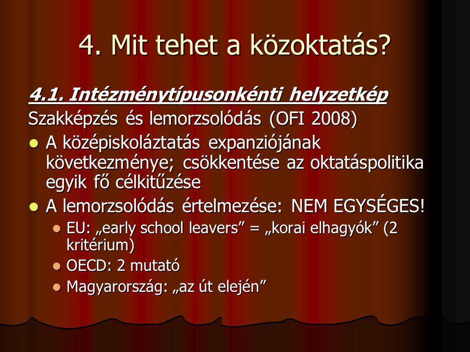 4. Mit tehet a közoktatás? 4.1. Intézménytípusonkénti helyzetkép Szakképzés és lemorzsolódás (OFI 2008) A középiskoláztatás expanziójának következmény