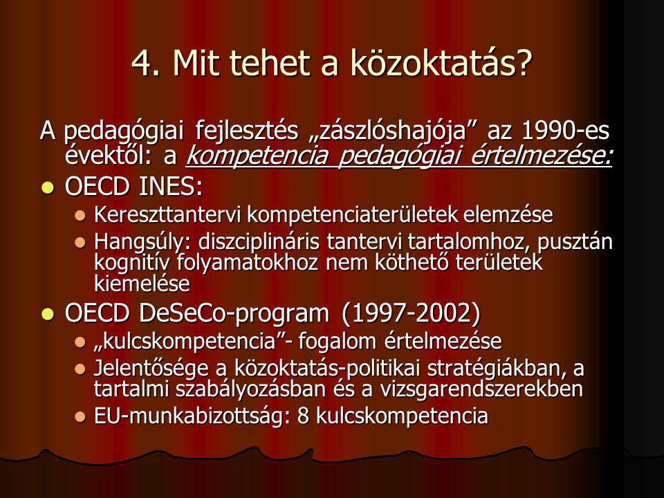 """4. Mit tehet a közoktatás? A pedagógiai fejlesztés """"zászlóshajója"""" az 1990-es évektől: a kompetencia pedagógiai értelmezése: OECD INES: OECD INES: Ker"""