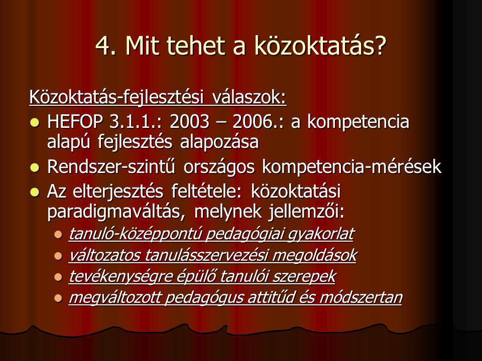 4. Mit tehet a közoktatás? Közoktatás-fejlesztési válaszok: HEFOP 3.1.1.: 2003 – 2006.: a kompetencia alapú fejlesztés alapozása HEFOP 3.1.1.: 2003 –
