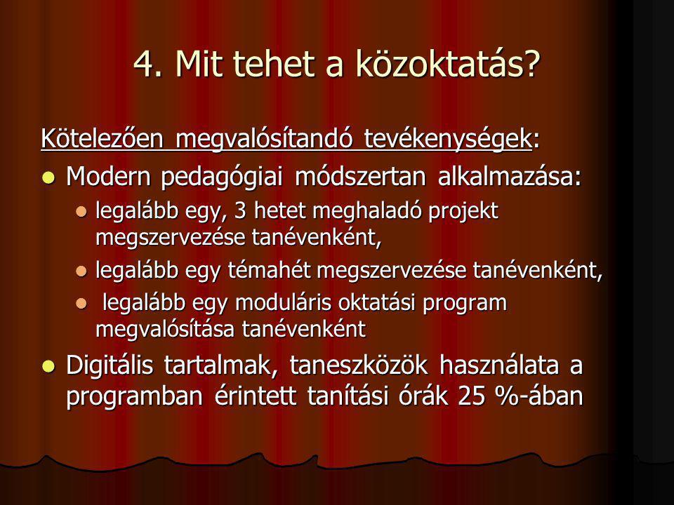 4. Mit tehet a közoktatás? Kötelezően megvalósítandó tevékenységek: Modern pedagógiai módszertan alkalmazása: Modern pedagógiai módszertan alkalmazása