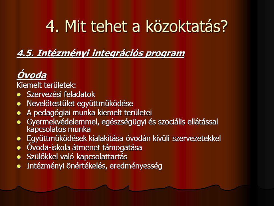 4. Mit tehet a közoktatás? 4.5. Intézményi integrációs program Óvoda Kiemelt területek: Szervezési feladatok Szervezési feladatok Nevelőtestület együt