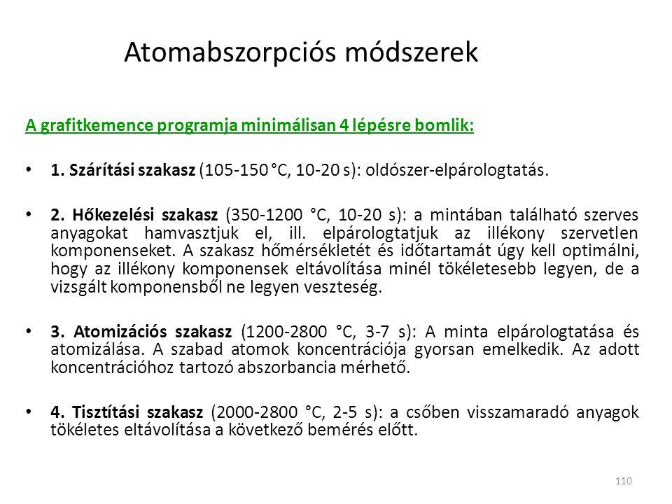 110 Atomabszorpciós módszerek A grafitkemence programja minimálisan 4 lépésre bomlik: 1. Szárítási szakasz (105-150 °C, 10-20 s): oldószer-elpárologta