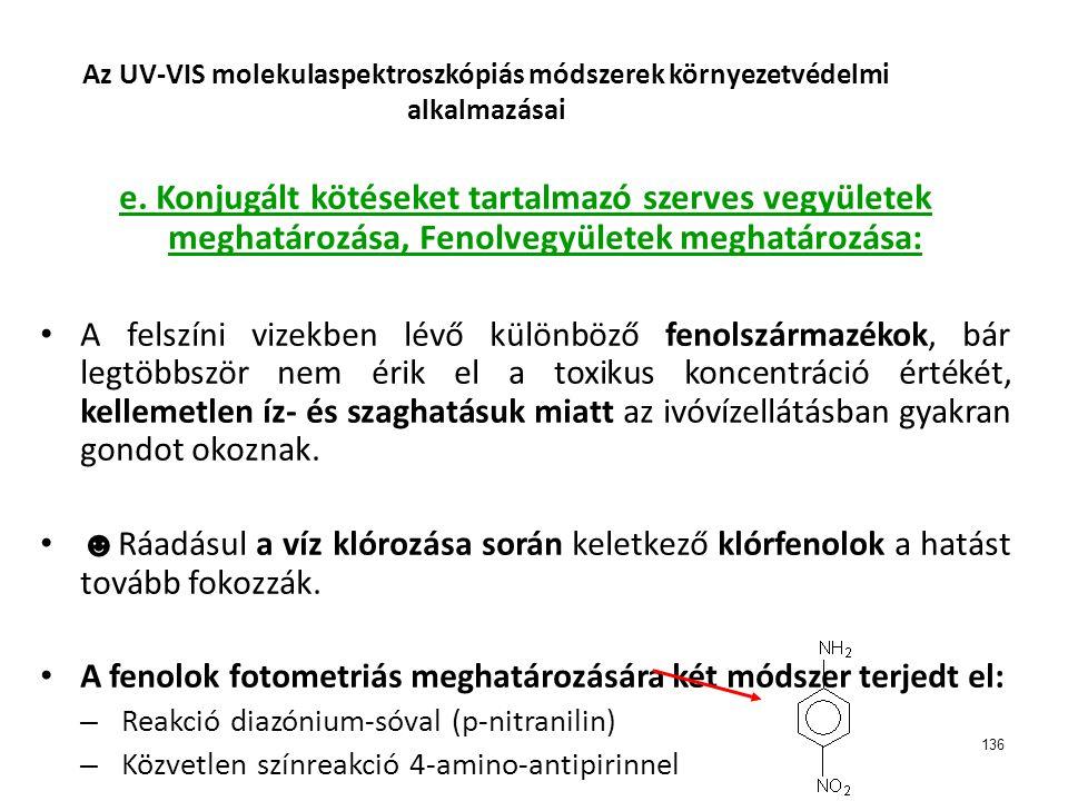 136 Az UV-VIS molekulaspektroszkópiás módszerek környezetvédelmi alkalmazásai e. Konjugált kötéseket tartalmazó szerves vegyületek meghatározása, Feno
