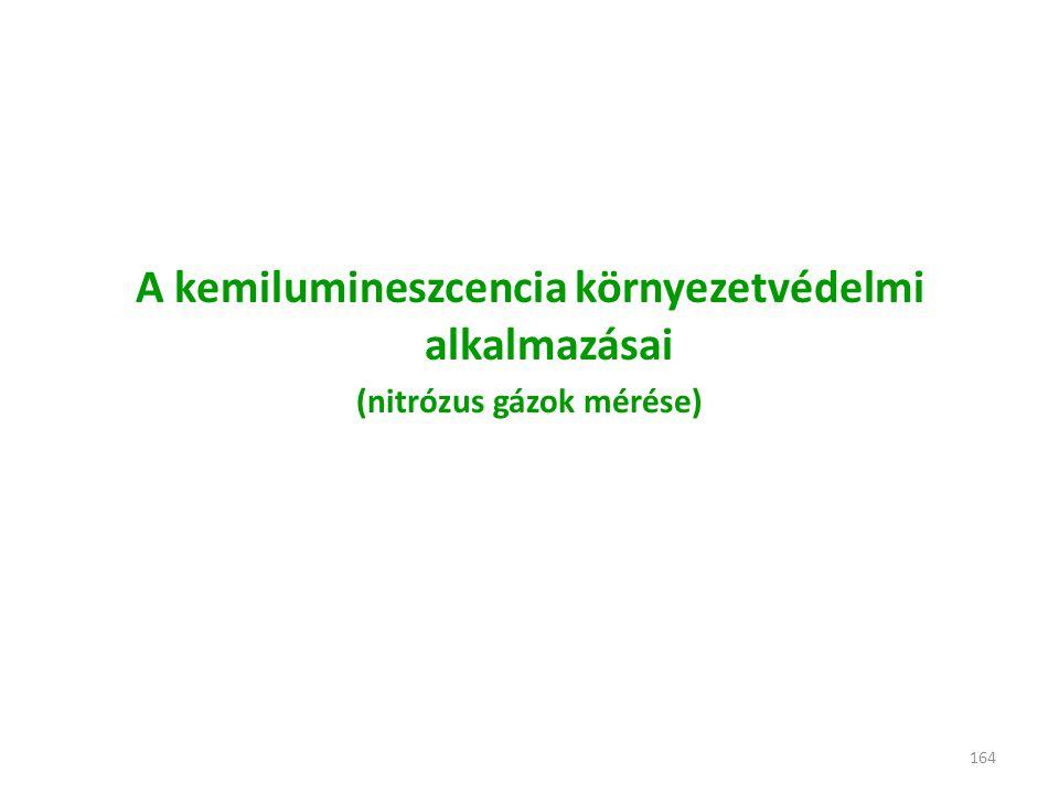 164 A kemilumineszcencia környezetvédelmi alkalmazásai (nitrózus gázok mérése)
