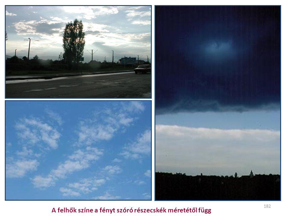 182 A felhők színe a fényt szóró részecskék méretétől függ