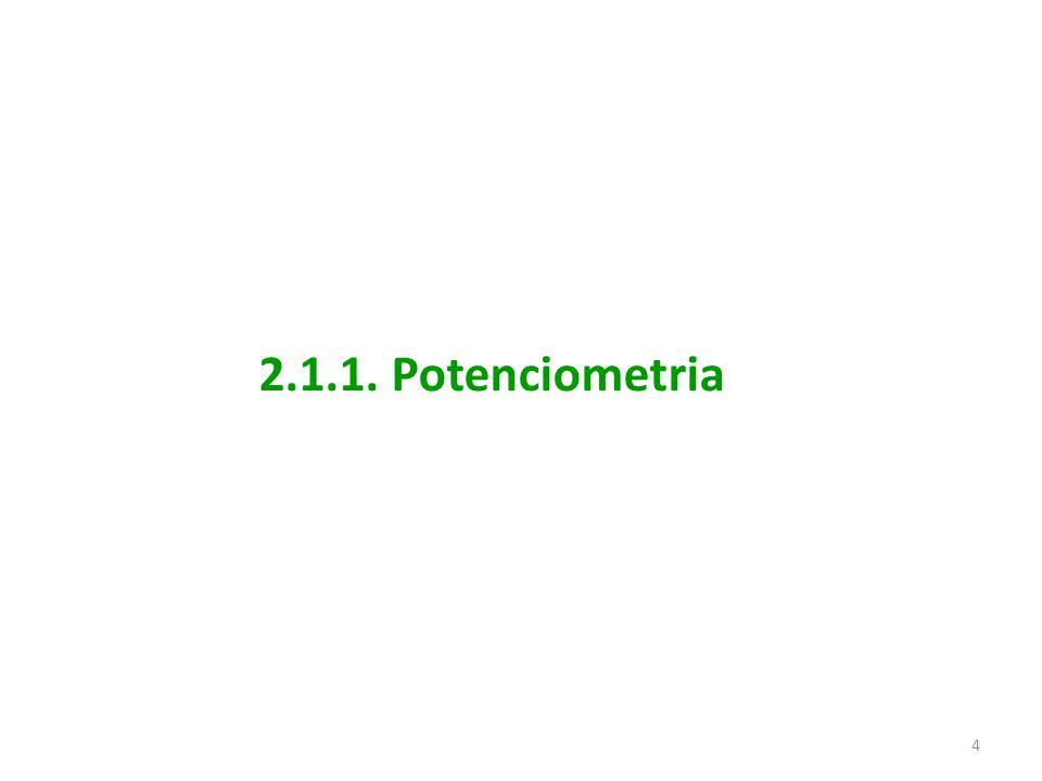 4 2.1.1. Potenciometria