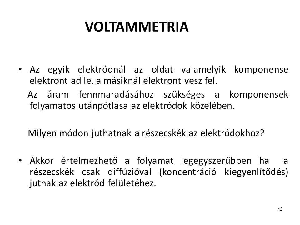 42 VOLTAMMETRIA Az egyik elektródnál az oldat valamelyik komponense elektront ad le, a másiknál elektront vesz fel. Az áram fennmaradásához szükséges