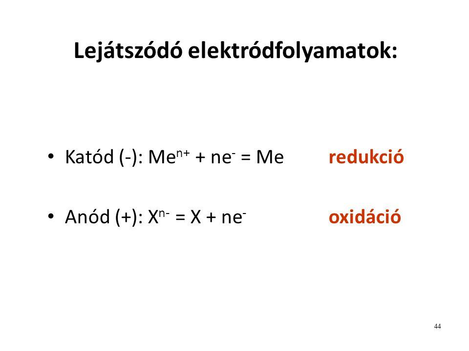 44 Lejátszódó elektródfolyamatok: Katód (-): Me n+ + ne - = Meredukció Anód (+): X n- = X + ne - oxidáció