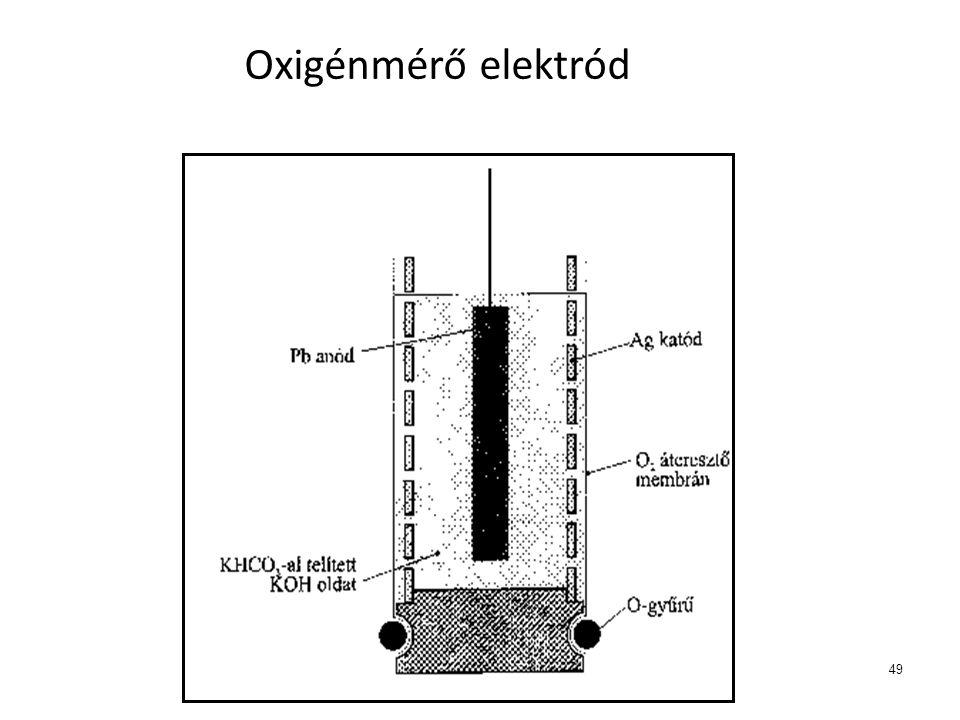 49 Oxigénmérő elektród