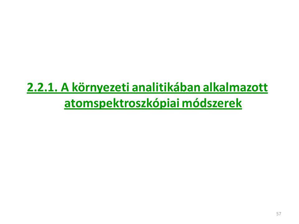 57 2.2.1. A környezeti analitikában alkalmazott atomspektroszkópiai módszerek