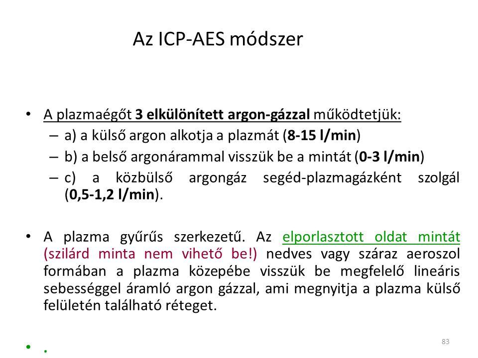 83 Az ICP- A ES módszer A plazmaégőt 3 elkülönített argon-gázzal működtetjük: – a) a külső argon alkotja a plazmát (8-15 l/min) – b) a belső argonáram