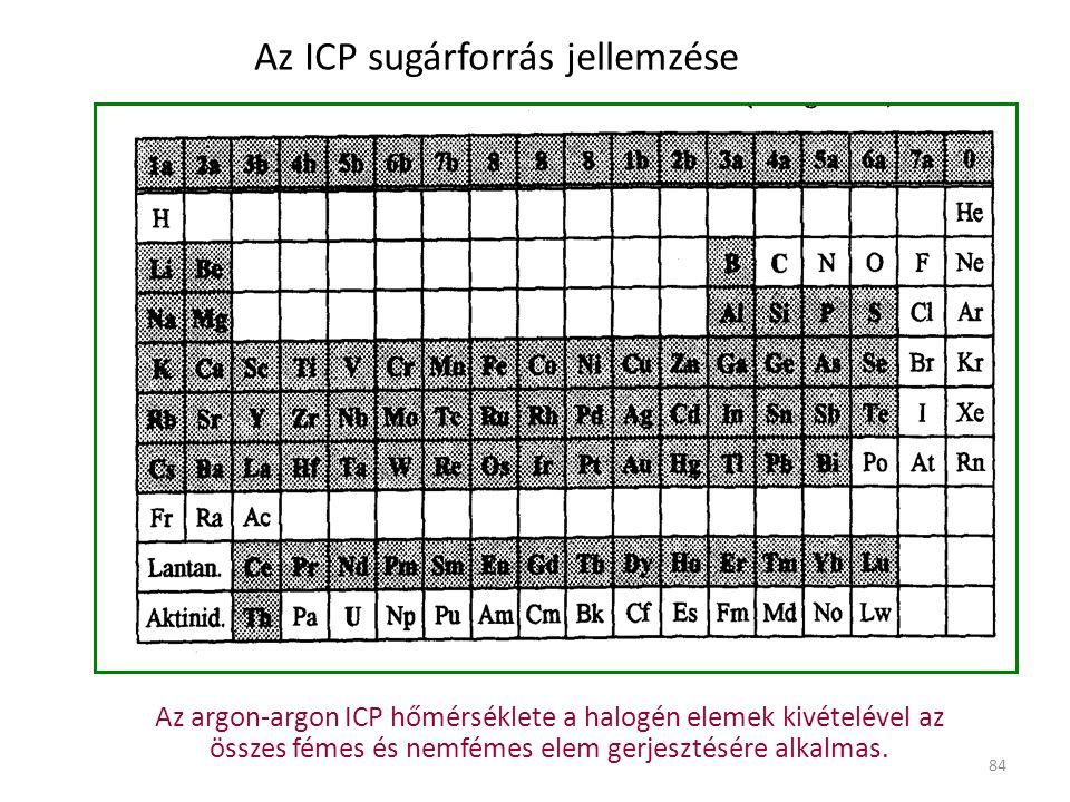 84 Az ICP sugárforrás jellemzése Az argon-argon ICP hőmérséklete a halogén elemek kivételével az összes fémes és nemfémes elem gerjesztésére alkalmas.