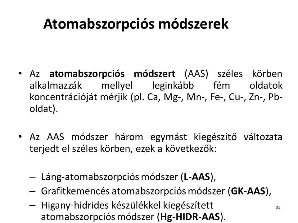99 Atomabszorpciós módszerek Az atomabszorpciós módszert (AAS) széles körben alkalmazzák mellyel leginkább fém oldatok koncentrációját mérjik (pl. Ca,