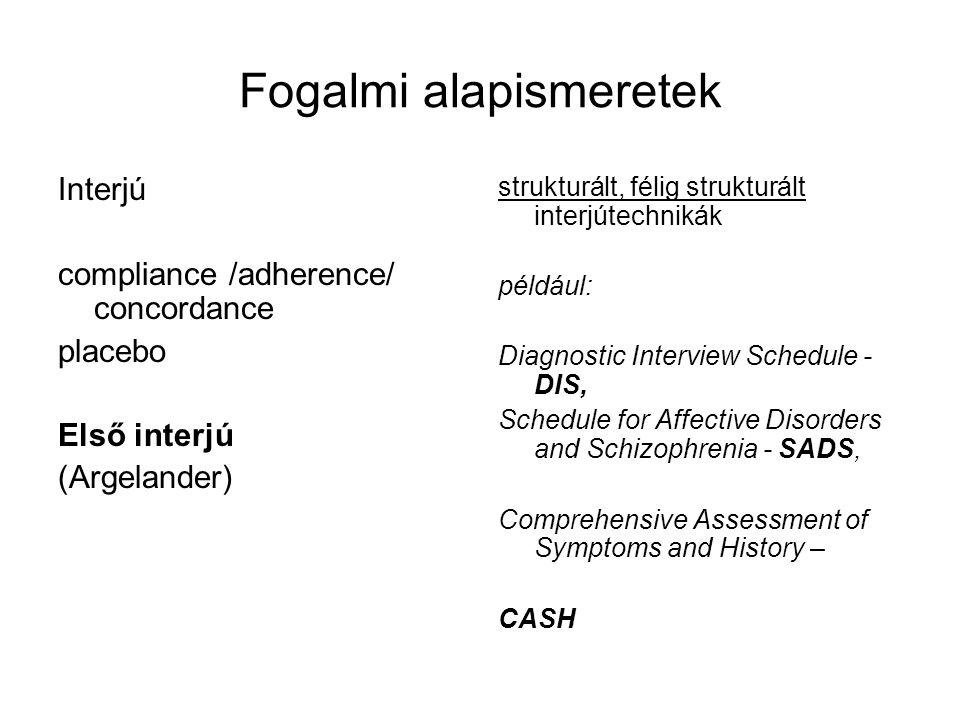 Fogalmi alapismeretek Interjú compliance /adherence/ concordance placebo Első interjú (Argelander) strukturált, félig strukturált interjútechnikák pél
