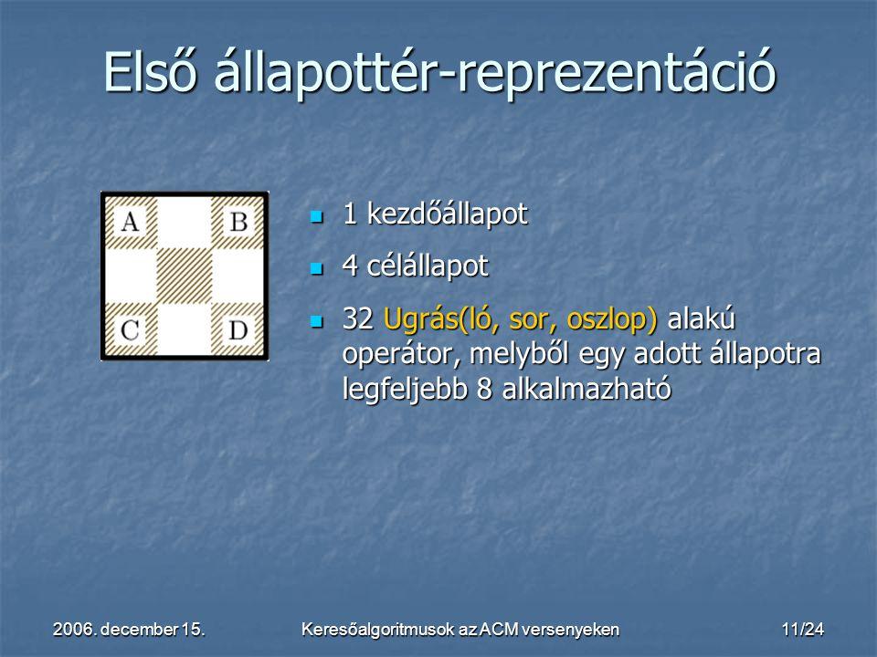 2006. december 15.Keresőalgoritmusok az ACM versenyeken11/24 1 kezdőállapot 1 kezdőállapot 4 célállapot 4 célállapot 32 Ugrás(ló, sor, oszlop) alakú o